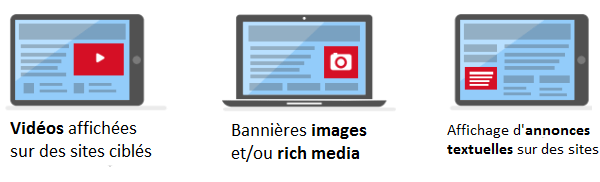 google-display-annonce.png