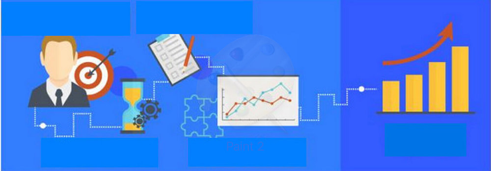 relance-commerciale-personnalisee-google-analytics